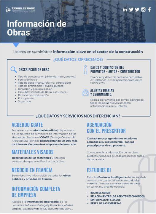 Hoja de producto de Doubletrade Spain de Obras